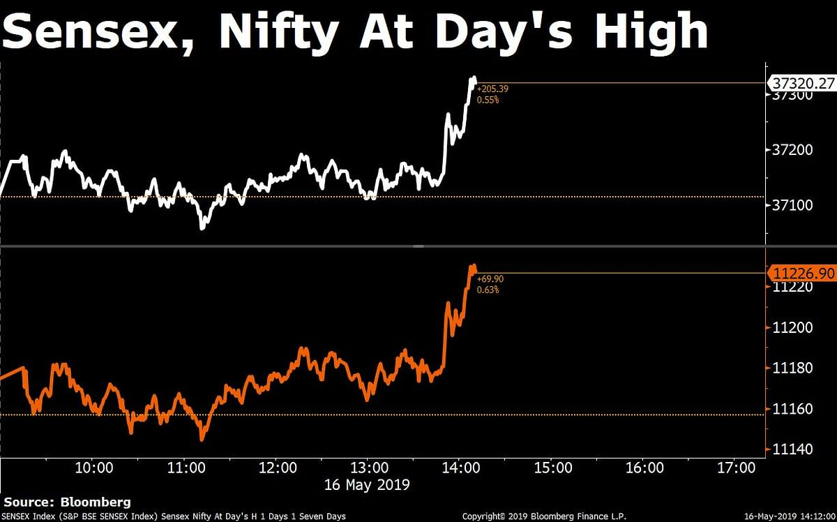 Sensex, Nifty Log Best Close In Nearly Three Weeks Led By Infosys, HDFC Bank