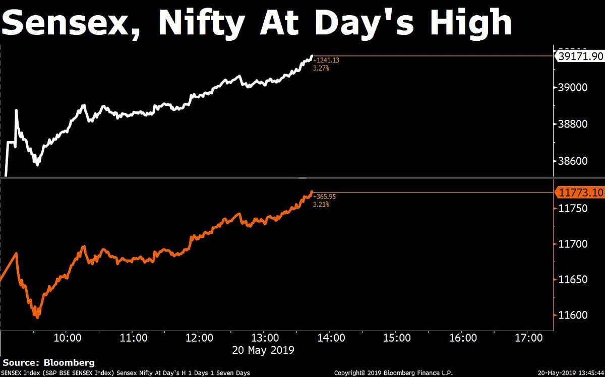 Sensex, Nifty Close At Record Highs As Exit Polls Predict Modi Win