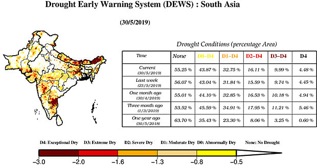 "Source: <a href=""https://sites.google.com/a/iitgn.ac.in/high_resolution_south_asia_drought_monitor/"">DEWS, IIT Gandhinagar; May 2019</a>"