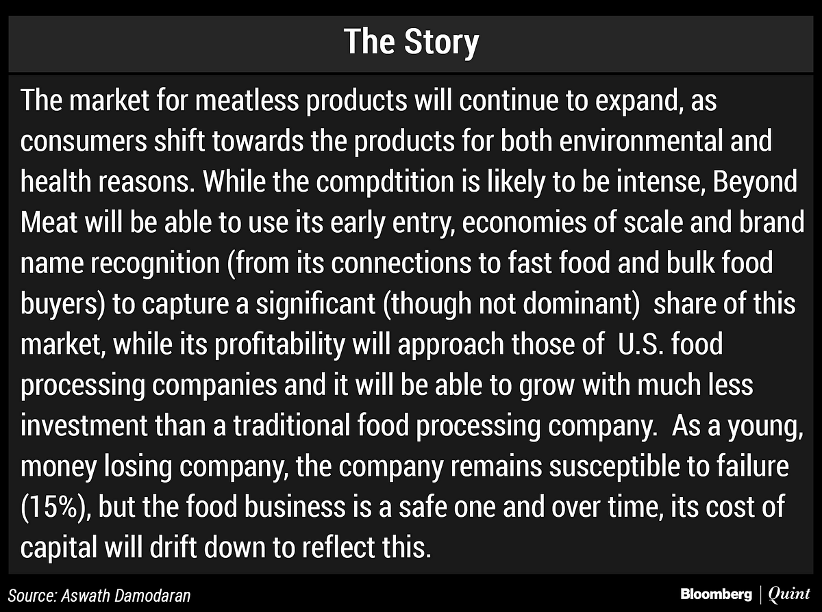 Meatless Future Or Vegan Delusions? The Beyond Meat Valuation