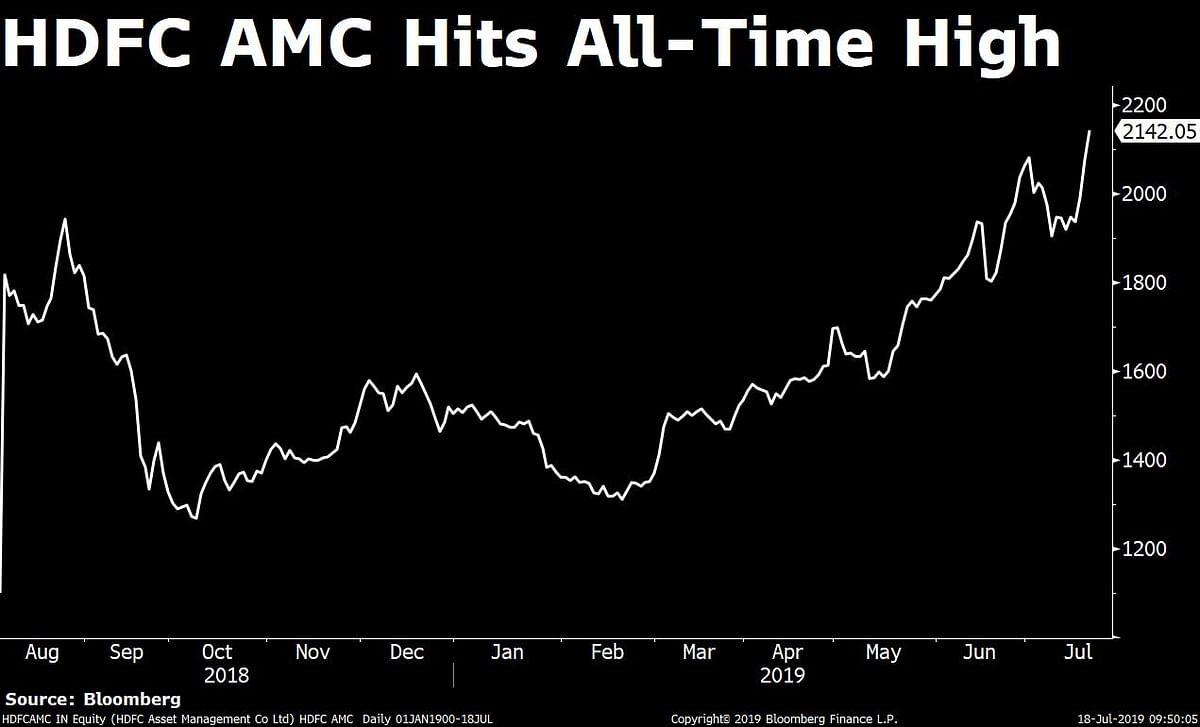 Stocks Radar: Apollo Hospitals, HDFC AMC, Mindtree, Sudarshan Chemical, Yes Bank