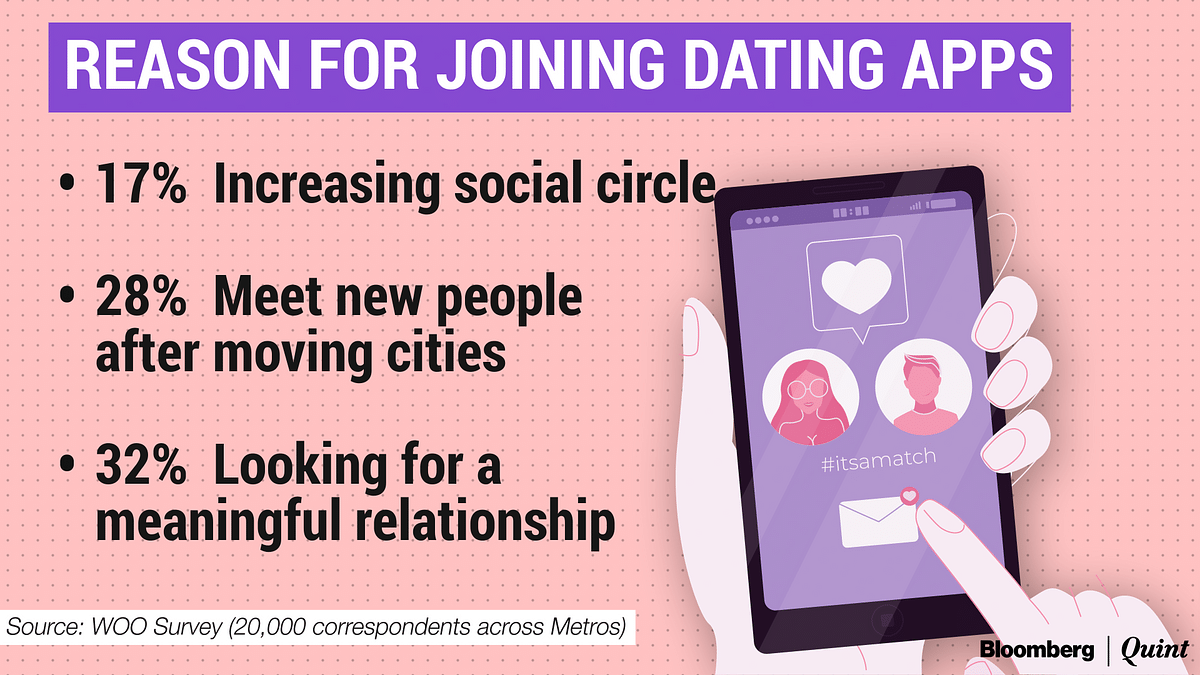 Men Dominate The Online Dating World. Apps Are Trying To Change That.