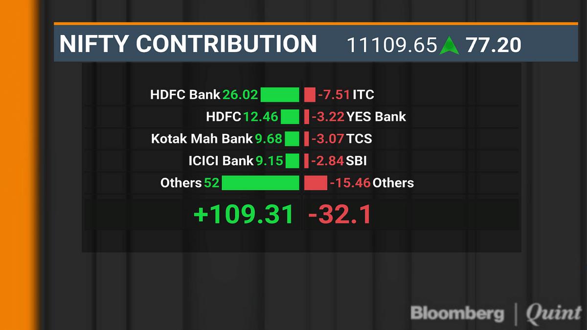 Sensex, Nifty Snap Four-Week Losing Streak On Tax Reversal Hopes