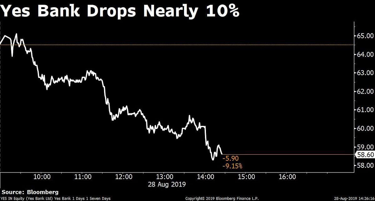Sensex, Nifty Rebound Short-Lived As Slowdown Concerns Reclaim Focus