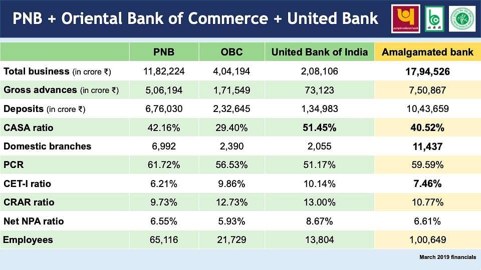 (Source: Finance Ministry Presentation)