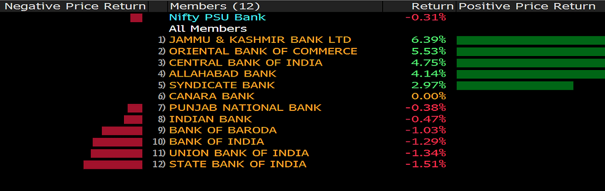 Sensex, Nifty Snap Two-Week Losing Streak