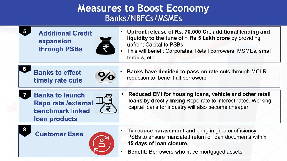 Finance Ministry Presentation