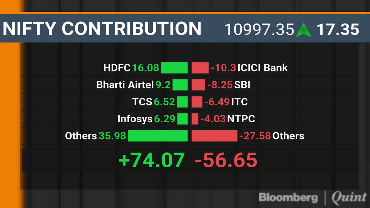 Sensex, Nifty Log Worst Week In Nearly Three Months