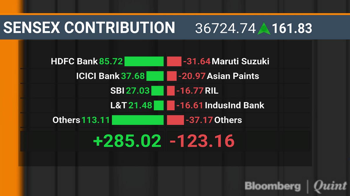 Rally In Global Stocks Help Sensex Rebound From Worst Drop In 11 Months