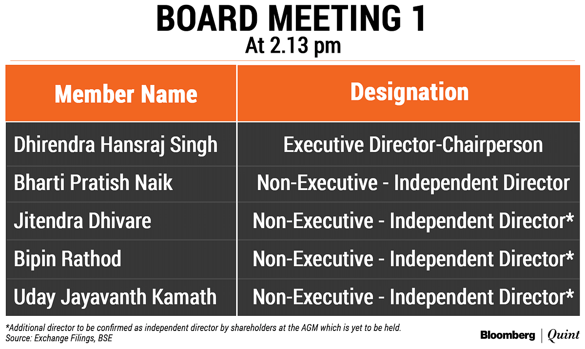 Manpasand Boardroom Drama Pitches Promoter Against 'Independent' Directors