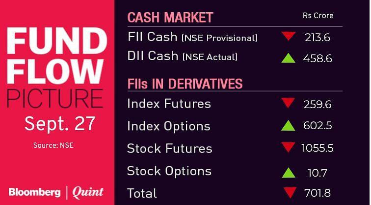 Stocks To Watch: Aster DM Healthcare, Cipla, Cox & Kings, DHFL, Lakshmi Vilas Bank