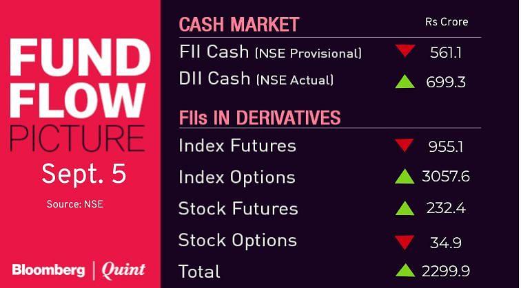 Stocks To Watch: Bajaj Finance, DHFL, IHFL, NDTV, Prabhat Dairy, RIL, Sun Pharma