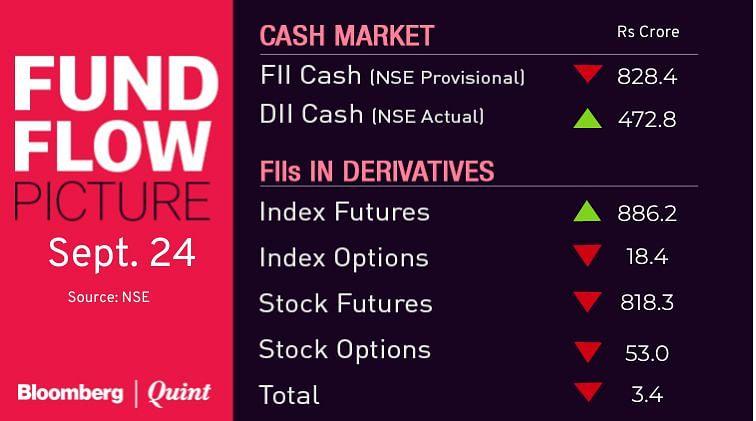 Stocks To Watch: Adani Group Stocks, Kaveri Seed, SBI Life, Zee Entertainment