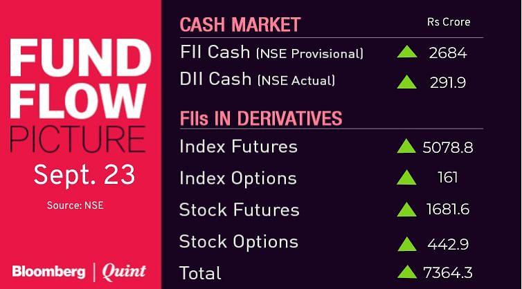 Stocks To Watch: Apollo Hospitals, CG Power, Manappuram Finance, Thomas Cook