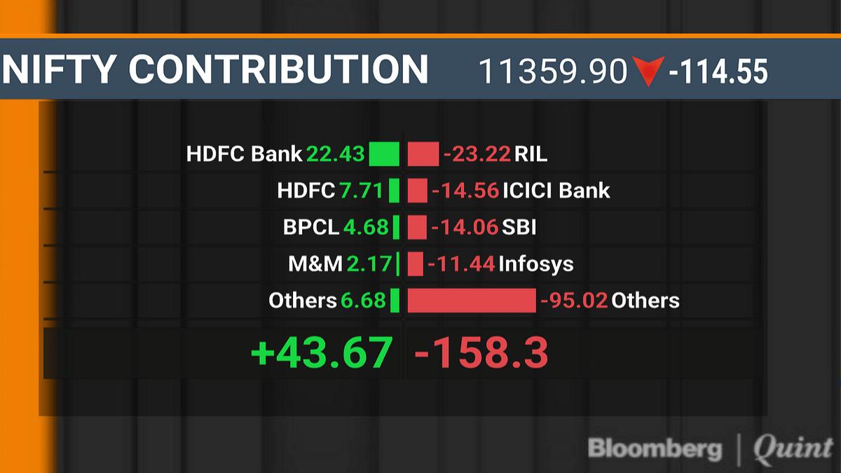 Sensex, Nifty Clock Longest Losing Streak In Over Month