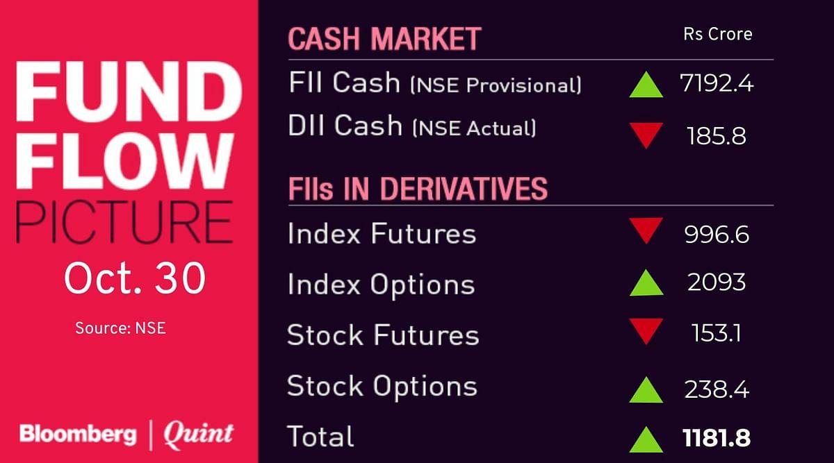 Stocks To Watch: Bharti Airtel, HDFC Life Insurance, IOC, JK Tyre, RIL, Vodafone Idea