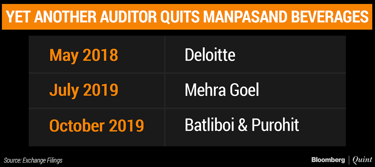 Manpasand Beverages' Auditor Batliboi & Purohit Resigns Citing Lack Of Cooperation
