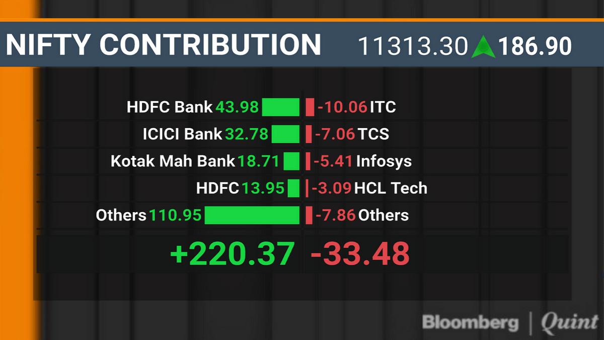 Private Banks Help Sensex, Nifty Halt Six-Day Losing Streak