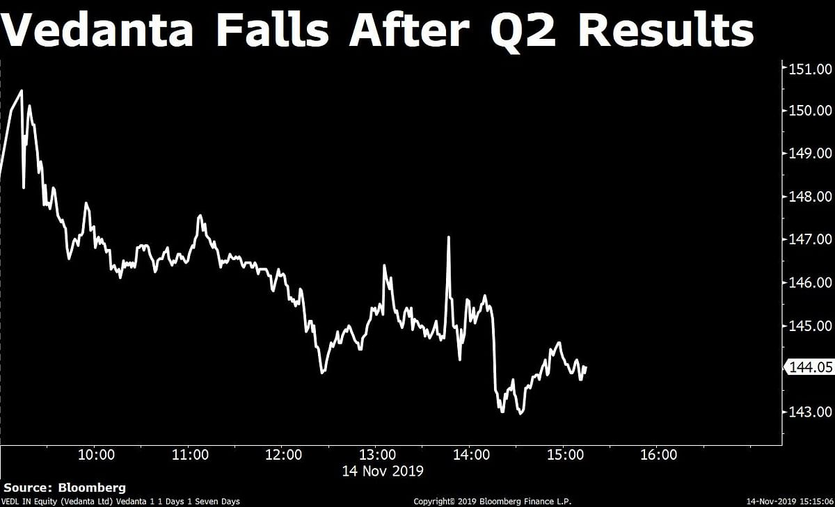 Q2 Results: Vedanta's Profit Beats Estimates On Deferred Tax Gain