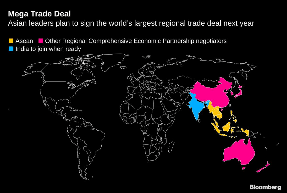 India Exits China-Backed Trade Deal 15 Nations Plan to Sign