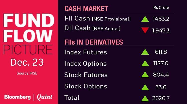 Stocks To Watch: Hindalco, Jet Airways, Pidilite Industries, RIL, Tata Motors