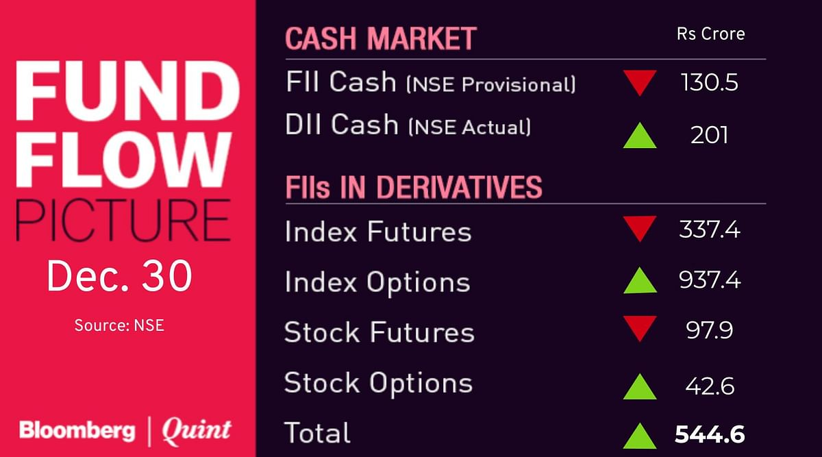 Stocks To Watch: Dr. Reddy's, Piramal Enterprises, Jet Airways, Rattan India Power, SBI