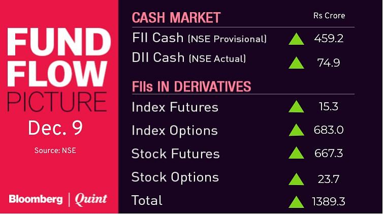Stocks To Watch: Equitas Holdings, HDFC, Hero MotoCorp, Mphasis, PC Jeweller, Quess Corp, Speciality Restaurants