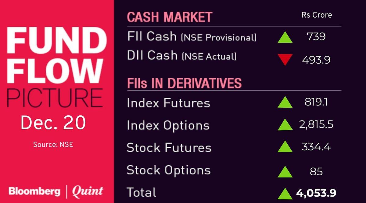 Stocks To Watch: Hindalco, ICICI Bank, IDBI Bank, Jet Airways, Manpasand Beverages, NBCC, Nestle, RIL, Tata Motors, Titan, Yes Bank