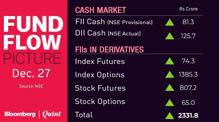 Stocks To Watch: Allahabad Bank, JSW Steel, Snowman Logistics, Sun Pharma