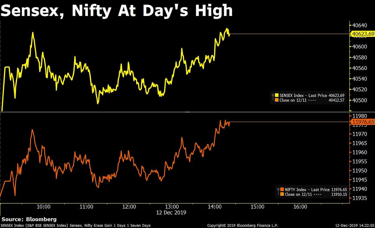 Sensex, Nifty Close Higher As Metal Pack Shines