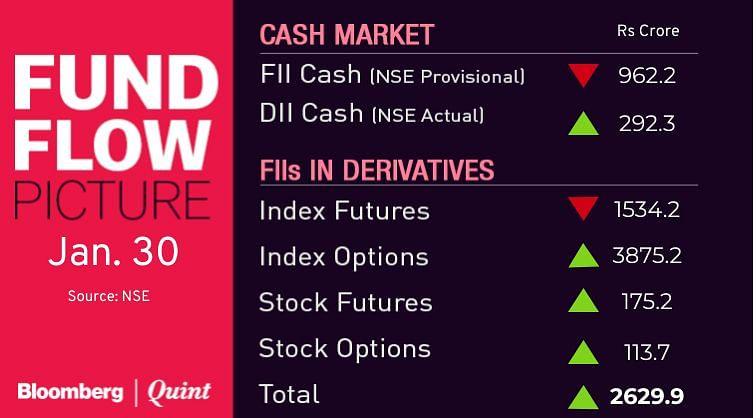 Stocks To Watch: Bharti Infratel, Equitas Holdings, HUL, ITC, Kotak Mahindra Bank, Marico, Power Grid, SBI, Tata Motors, Tech Mahindra