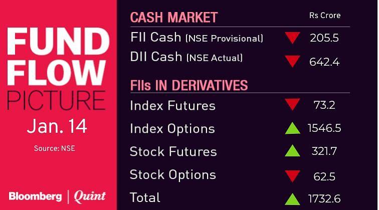 Stocks To Watch: Adani Gas, Canara Bank, Mindtree, Reliance Power, Tata Steel BSL, Wipro, Yes Bank