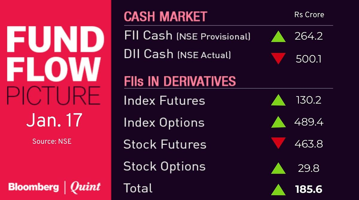 Stocks To Watch: HCL Tech, HDFC Bank, Kotak Mahindra Bank, L&T Finance, L&T Tech, TCS, Reliance Industries