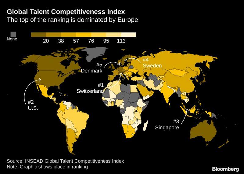 Switzerland Ranks As World's Best In Attracting Talent