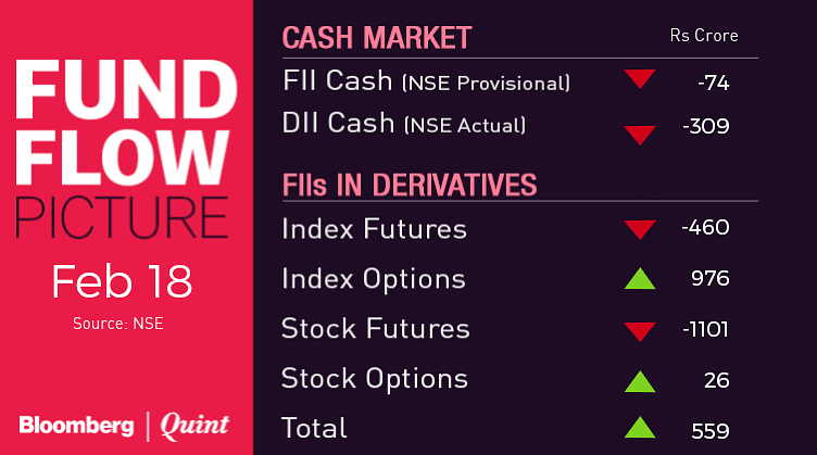Stocks To Watch Avenue Supermarts Hcl Technologies Infosys Reliance Industries Shree Cement Tata Motors Yes Bank