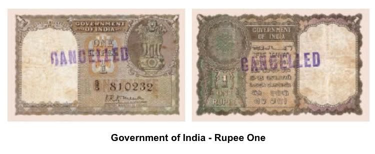 Source: Reserve Bank of India