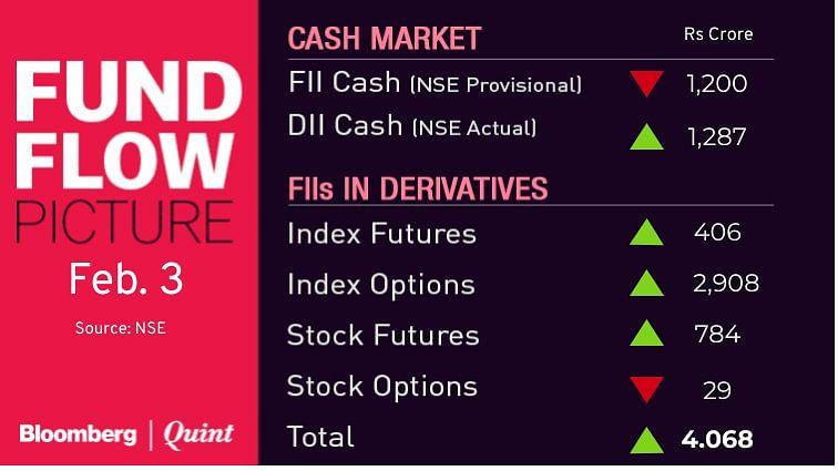 Stocks To Watch: Adani Ports, Bharti Airtel, GMR Infra, Manappuram Finance, SRF, TCS, Titan