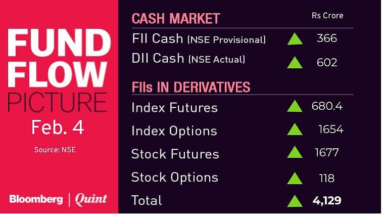 Stocks To Watch: Bharti Airtel, Cipla, JSW Energy, Sun Pharma, Tata Global, Thermax, TVS Motor, Vedanta
