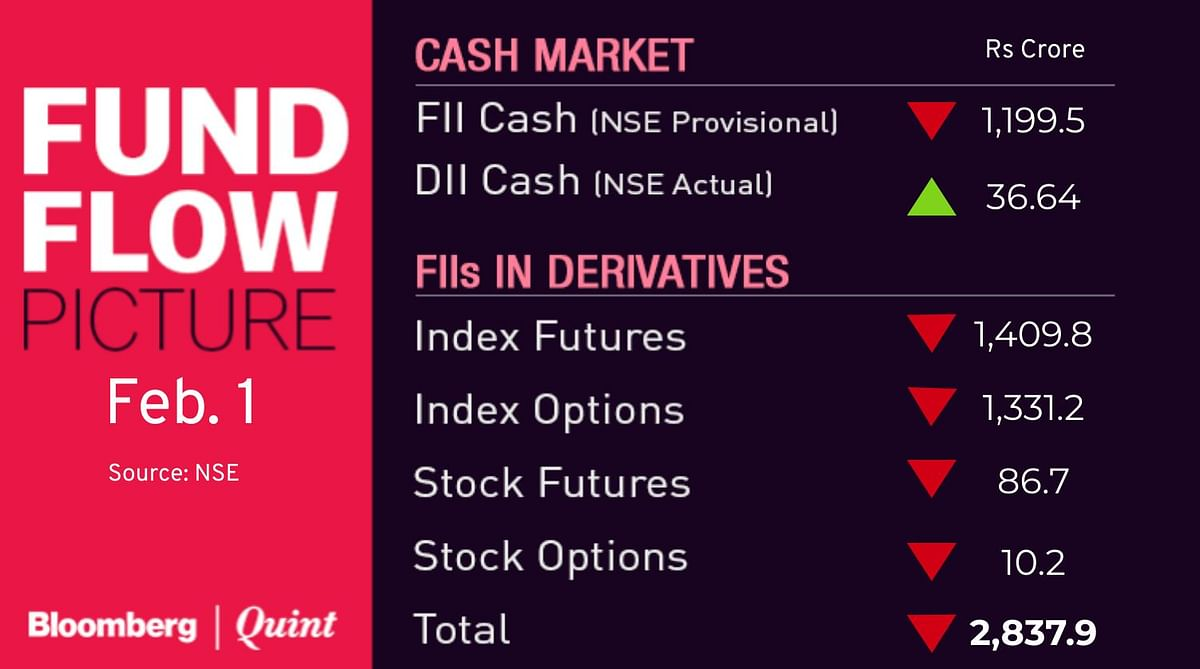 Stocks To Watch: Coal India, Indian Bank, Sobha, Tata Chemicals, Tata Motors