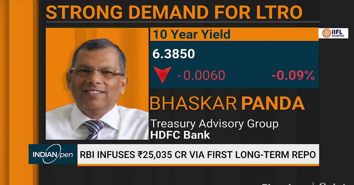 There's Doubt On Applicability Of LTRO Funds On Loan Sector: HDFC Bank