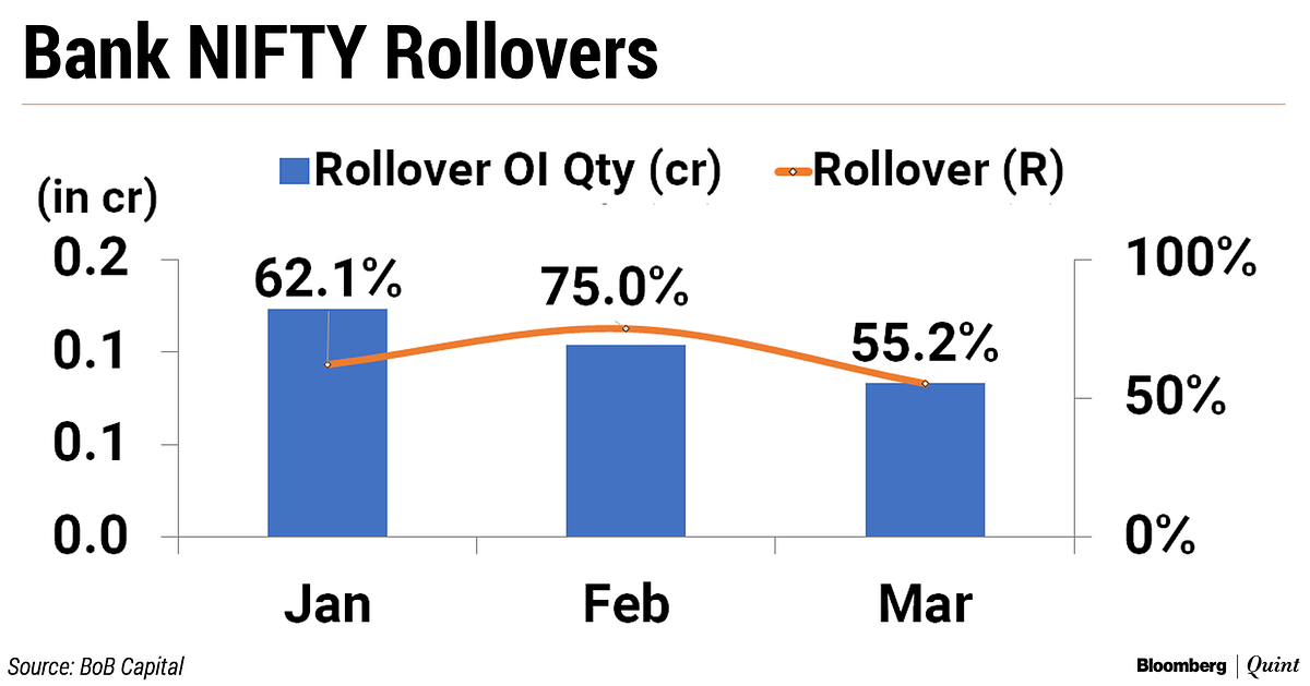 Nifty Records Worst Derivative Series Since October 2008, Volatility Surges 304%