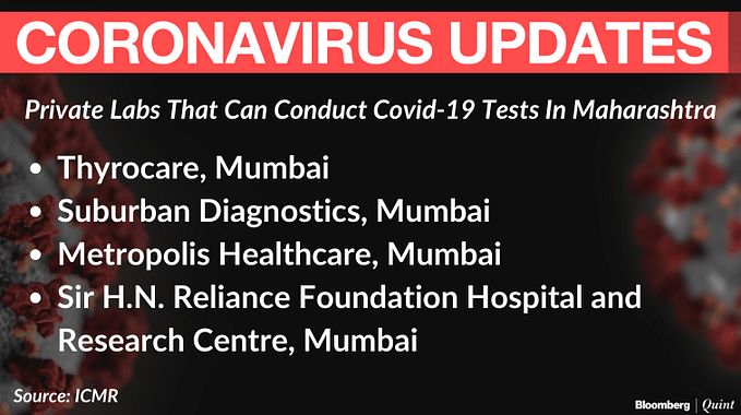 India Issues Guidelines For Private Testing, Ropes In National Labs As Coronavirus Cases Increase
