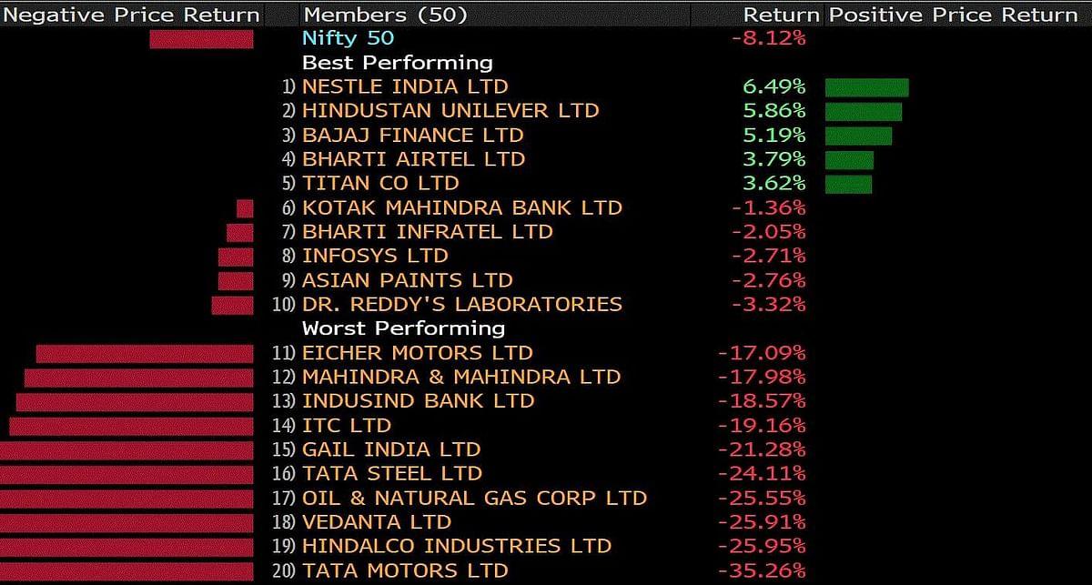 Stocks In News: Hero MotoCorp, Future Lifestyle, Parag Milk Foods, PFC India