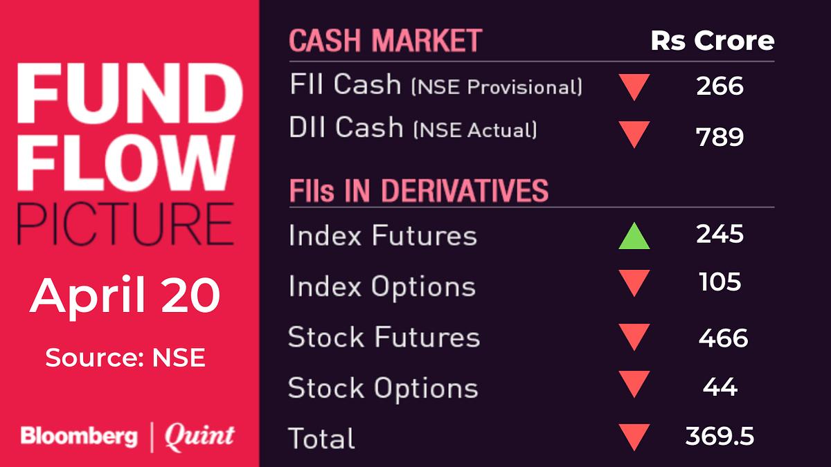 Stocks To Watch: Infosys, Linde India, Tata Elxsi, TTK Healthcare