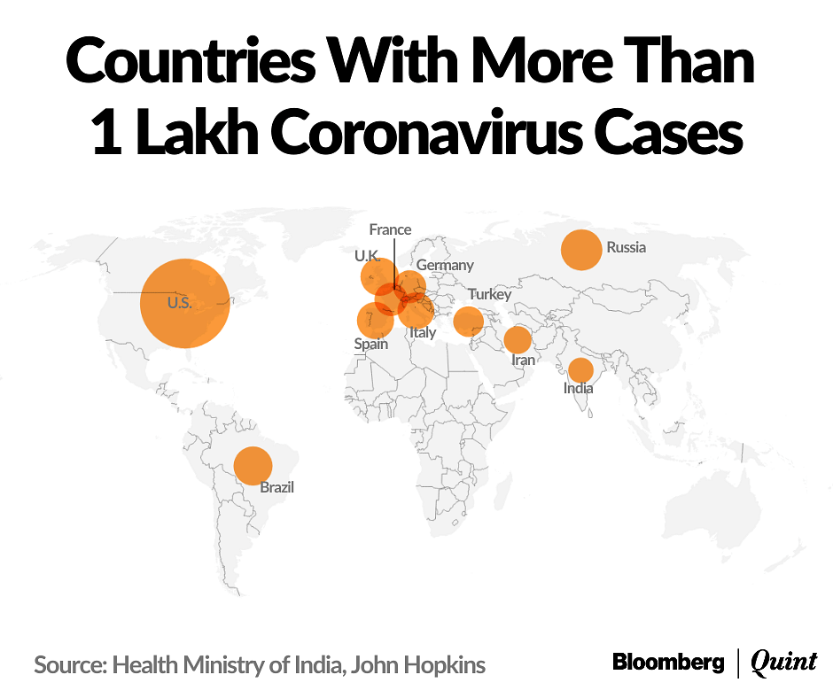 Coronavirus Cases In India Cross 1-Lakh Mark Despite World's Biggest Lockdown