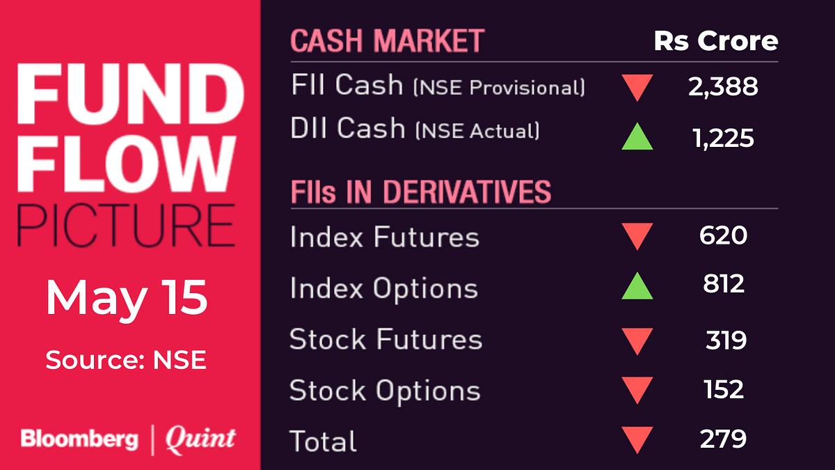 Stocks To Watch: Reliance Industries, Cipla, Bharti Airtel, M&M Finance, L&T Finance