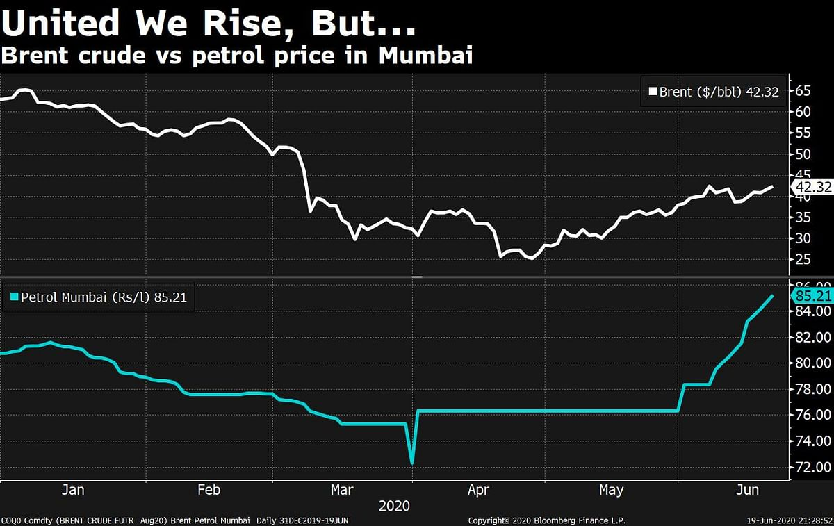In Chart: Fuel Price Hikes Burn A Deeper Hole In Indian Consumers' Pockets