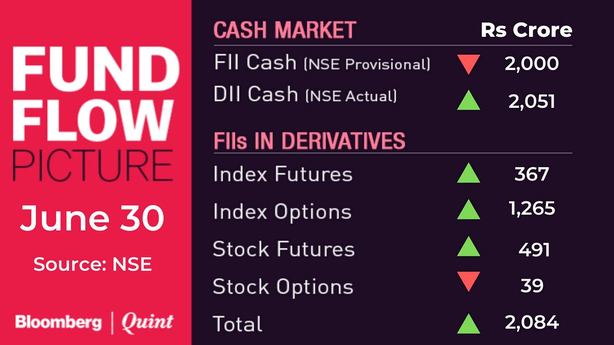Stocks To Watch: Eveready Industries, Godfrey Phillips, JSPL, Maruti Suzuki, ONGC, Vedanta, Vodafone Idea