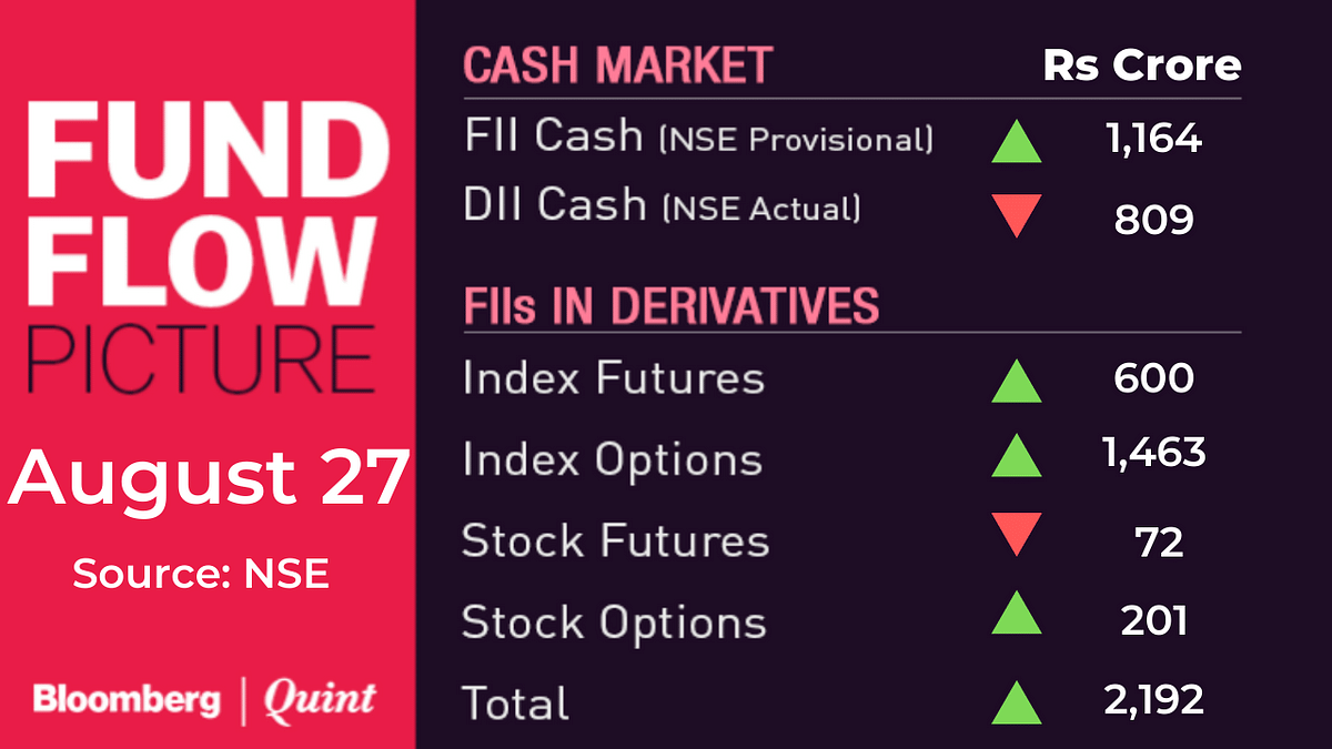 Stocks To Watch: Auto Stocks, Edelweiss, GMR Infra, HDFC Bank, NMDC