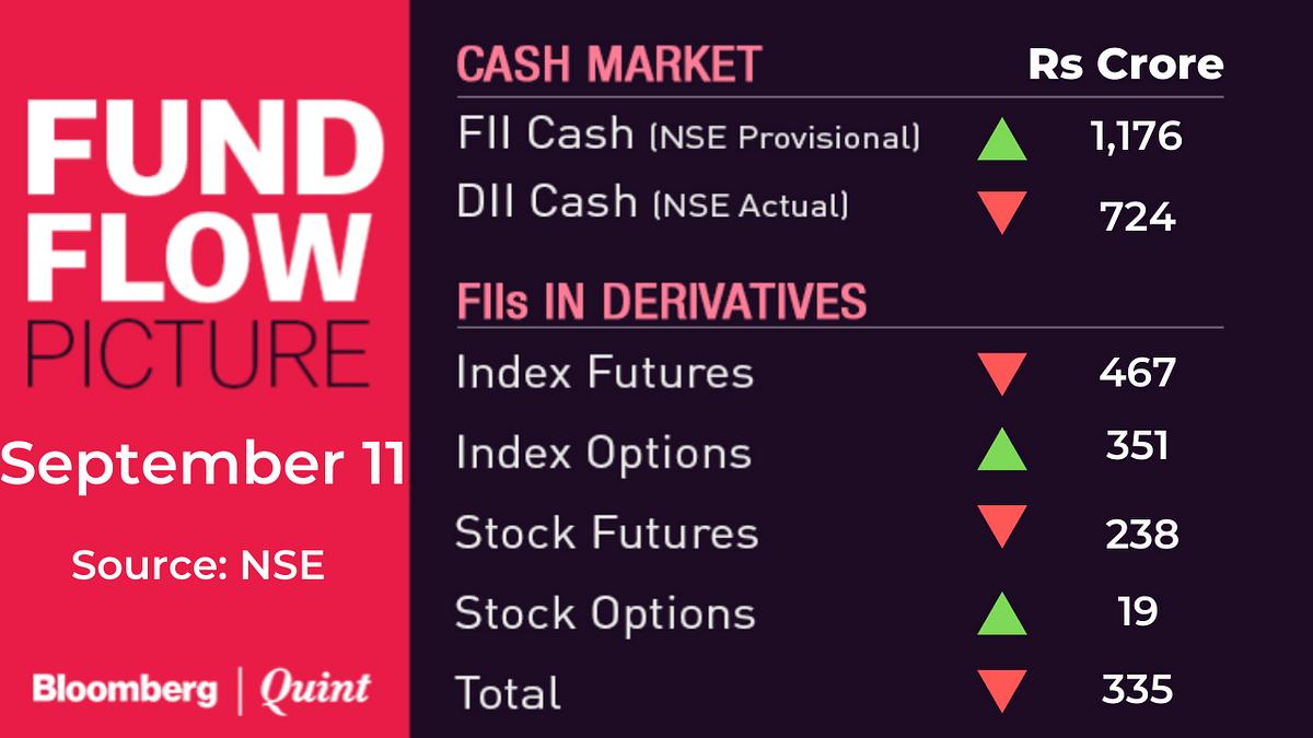 Stocks To Watch: BHEL, Deepak Fertilisers, IRCTC, Realty Stocks, Tata Motors, Yes Bank